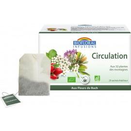 Infusion Bio d'Auvergne Circulation - Digestion - Bien-être